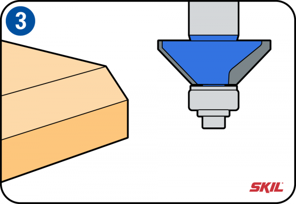 Which Router Bit To Use For The Job