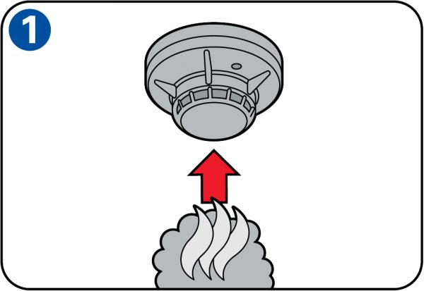 How to install a smoke alarm - Detectores de humo ...